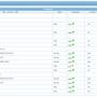 Nuevo sistema de gestión de ANS e Indicadores