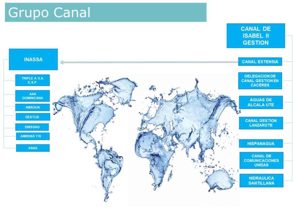 grupo_mapa_canal
